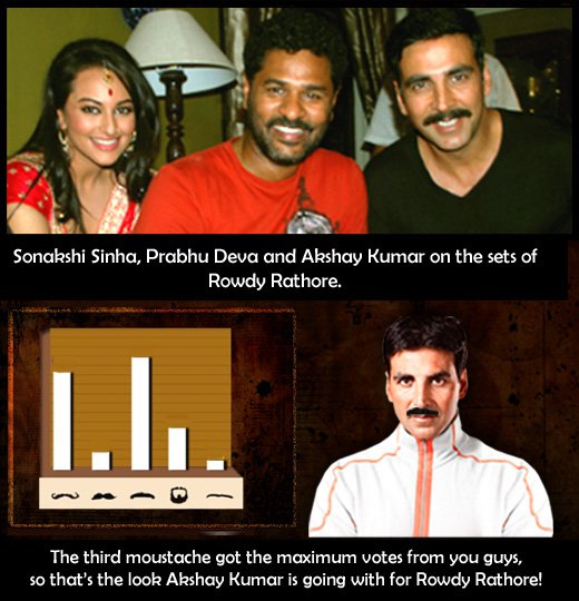 12mar rowdy onset06 Rowdy Rathore on set!