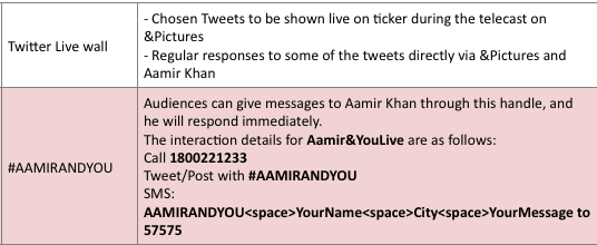 pictures02 Aamir Khan &pictures to showcase an unreleased film tonight and call Twitterati to take part!